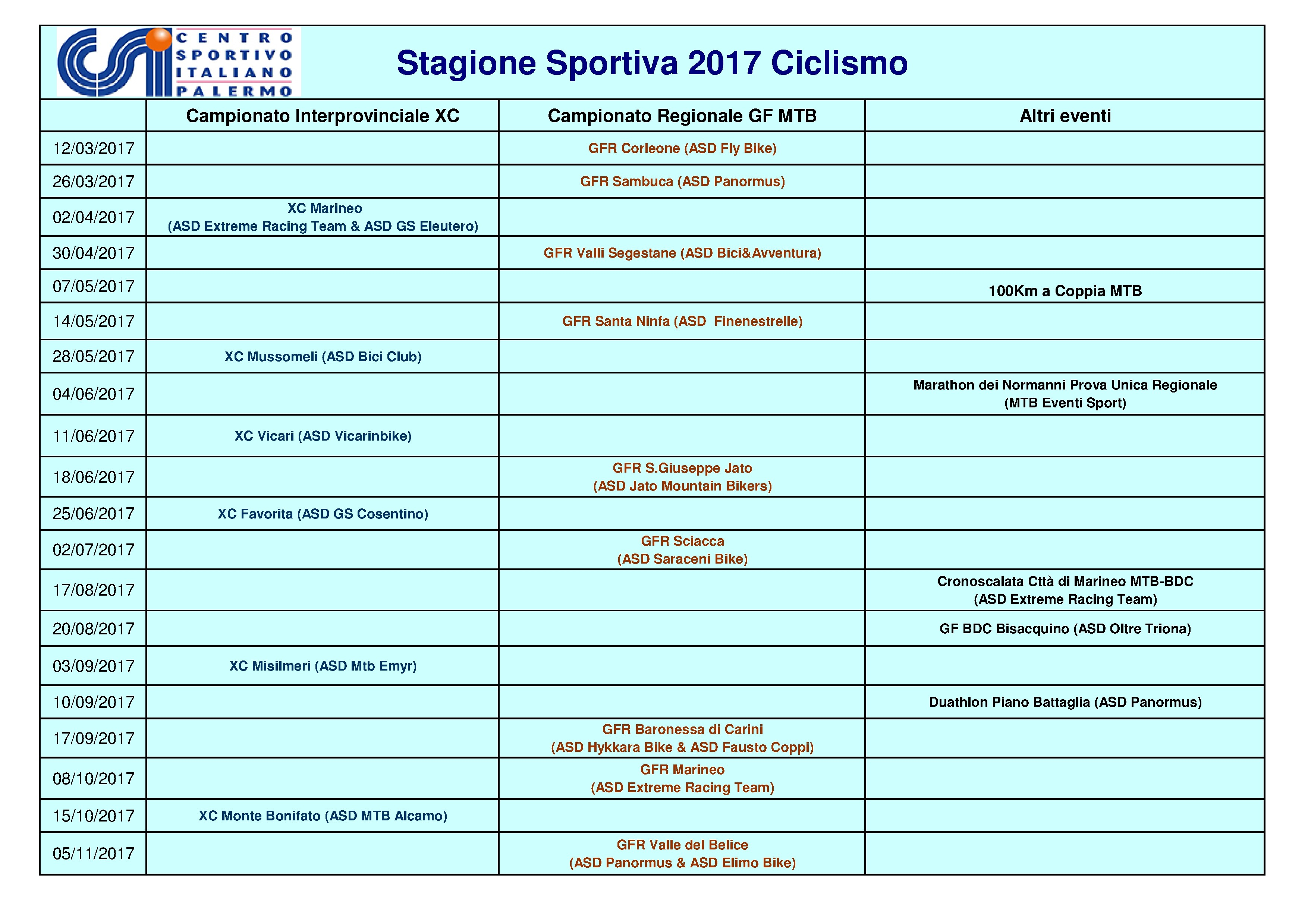Calendario Csi.Calendario Stagione Sportiva 2017 Ciclismo Csi Palermo